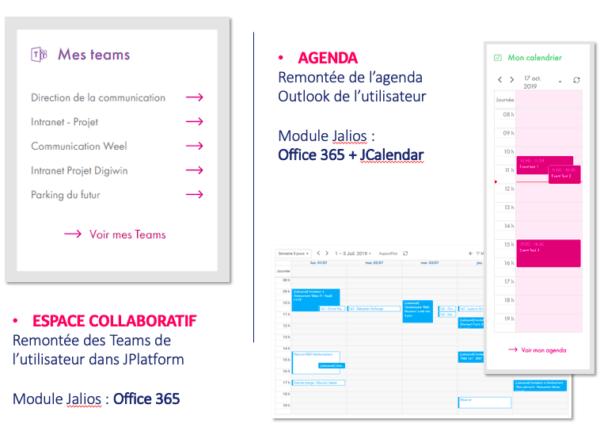 Office 365 intégration Teams Outlook